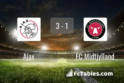 Preview image Ajax - FC Midtjylland