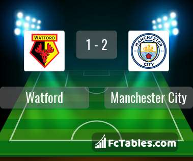 Preview image Watford - Manchester City