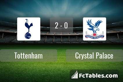Anteprima della foto Tottenham Hotspur - Crystal Palace