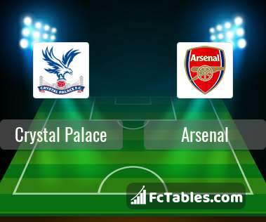 Preview image Crystal Palace - Arsenal