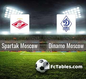Podgląd zdjęcia Spartak Moskwa - Dynamo Moskwa