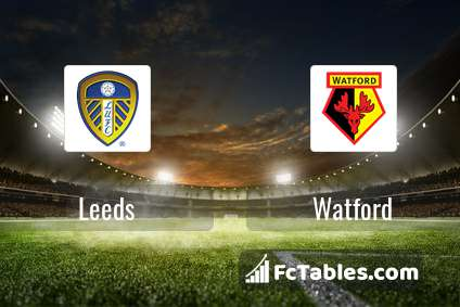Preview image Leeds - Watford