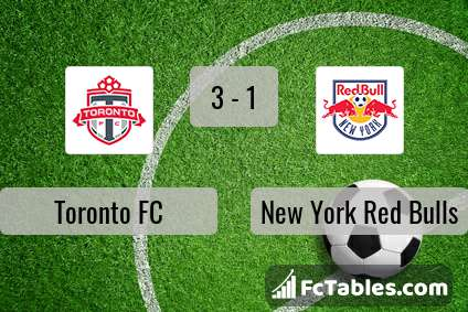 Preview image Toronto FC - New York Red Bulls