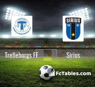 Anteprima della foto Trelleborgs FF - Sirius
