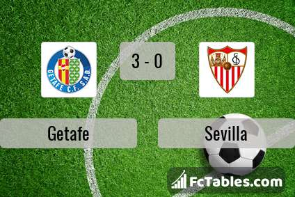 Preview image Getafe - Sevilla
