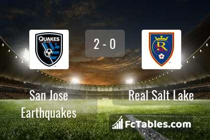 Podgląd zdjęcia San Jose Earthquakes - Real Salt Lake