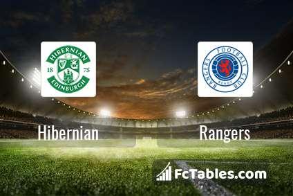 Hibernian Rangers H2H