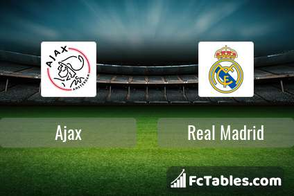 Preview image Ajax - Real Madrid
