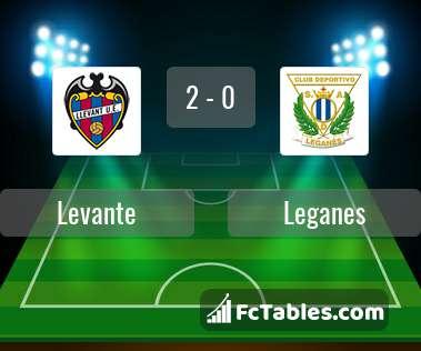 Anteprima della foto Levante - Leganes