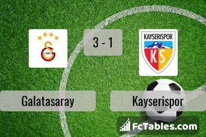 Preview image Galatasaray - Kayserispor
