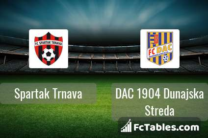 96c9c1a634 We invite you to check Spartak Trnava and DAC 1904 Dunajska Streda match  statistict (Tab Stats- Match statistics)