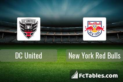 Preview image DC United - New York Red Bulls
