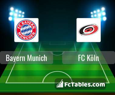 Preview image Bayern Munich - FC Köln
