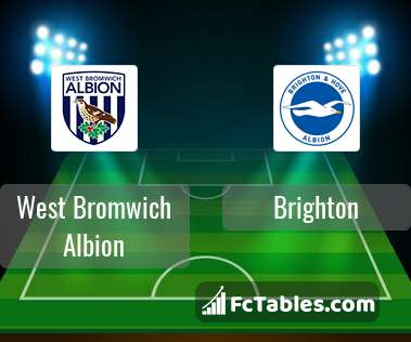Preview image West Bromwich Albion - Brighton