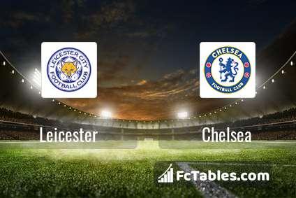 Podgląd zdjęcia Leicester City - Chelsea