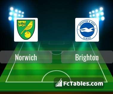 Preview image Norwich - Brighton