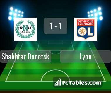 Preview image Shakhtar Donetsk - Lyon
