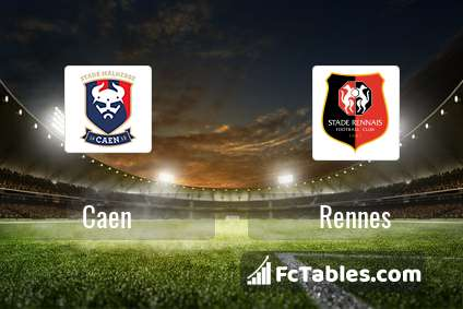 Preview image Caen - Rennes