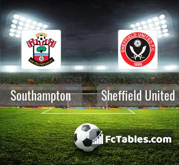 Podgląd zdjęcia Southampton - Sheffield United