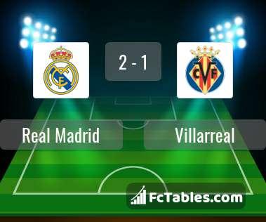 Anteprima della foto Real Madrid - Villarreal