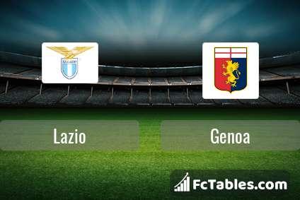 Anteprima della foto Lazio - Genoa