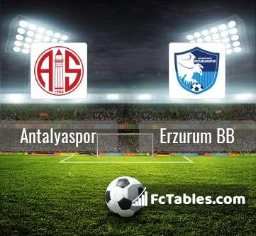 Preview image Antalyaspor - Erzurum BB