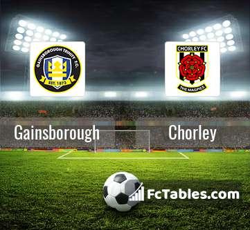 Gainsborough Chorley H2H