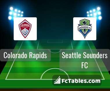 Anteprima della foto Colorado Rapids - Seattle Sounders FC