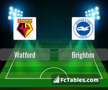 Preview image Watford - Brighton