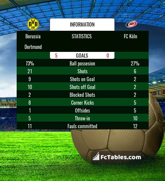 Preview image Borussia Dortmund - FC Köln