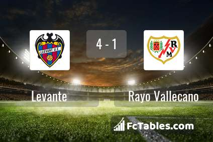 Preview image Levante - Rayo Vallecano
