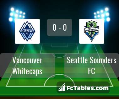 Preview image Vancouver Whitecaps - Seattle Sounders FC