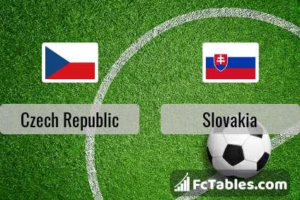 Czech republic latvia betting preview sports betting champ pdf