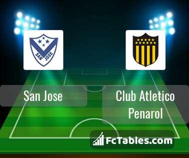 San Jose Club Atletico Penarol H2H