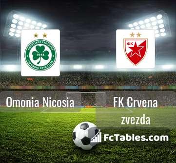 Podgląd zdjęcia Omonia Nikozja - Crvena Zvezda Belgrad