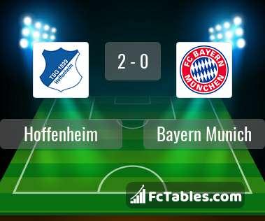 Podgląd zdjęcia Hoffenheim - Bayern Monachium