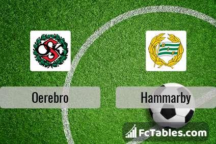 Preview image Oerebro - Hammarby