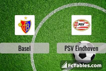 Podgląd zdjęcia FC Basel - PSV Eindhoven
