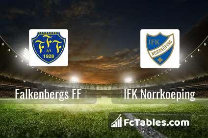 Anteprima della foto Falkenbergs FF - IFK Norrkoeping
