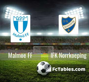 Preview image Malmoe FF - IFK Norrkoeping