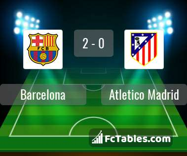 Preview image Barcelona - Atletico Madrid