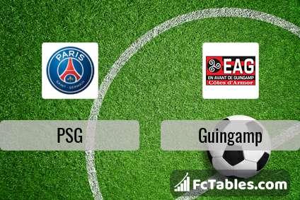 Podgląd zdjęcia PSG - Guingamp