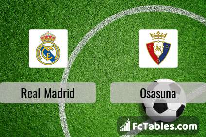 Preview image Real Madrid - Osasuna
