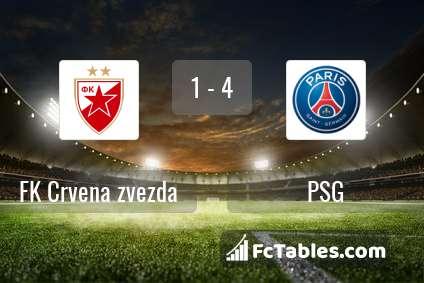 Anteprima della foto FK Crvena zvezda - PSG