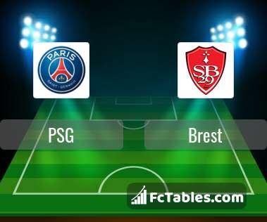 Podgląd zdjęcia PSG - Brest