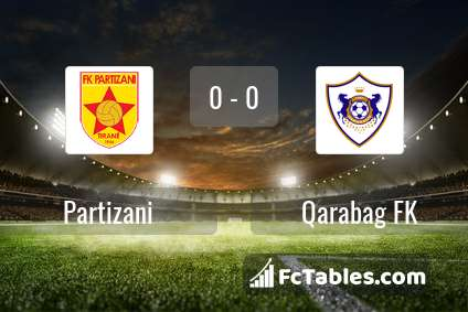 Preview image Partizani - Qarabag FK