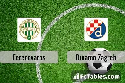 Podgląd zdjęcia Ferencvaros - Dinamo Zagrzeb