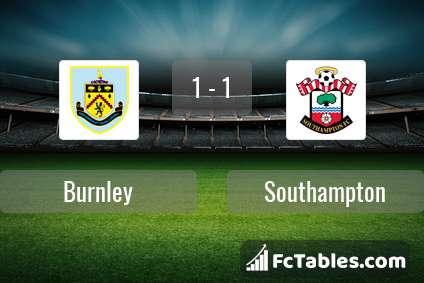 Podgląd zdjęcia Burnley - Southampton