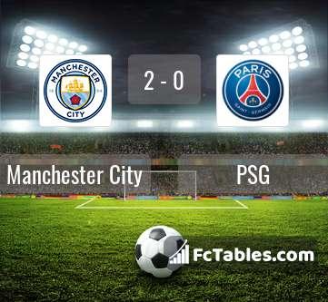 Podgląd zdjęcia Manchester City - PSG
