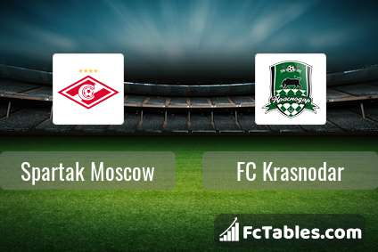 Podgląd zdjęcia Spartak Moskwa - FK Krasnodar